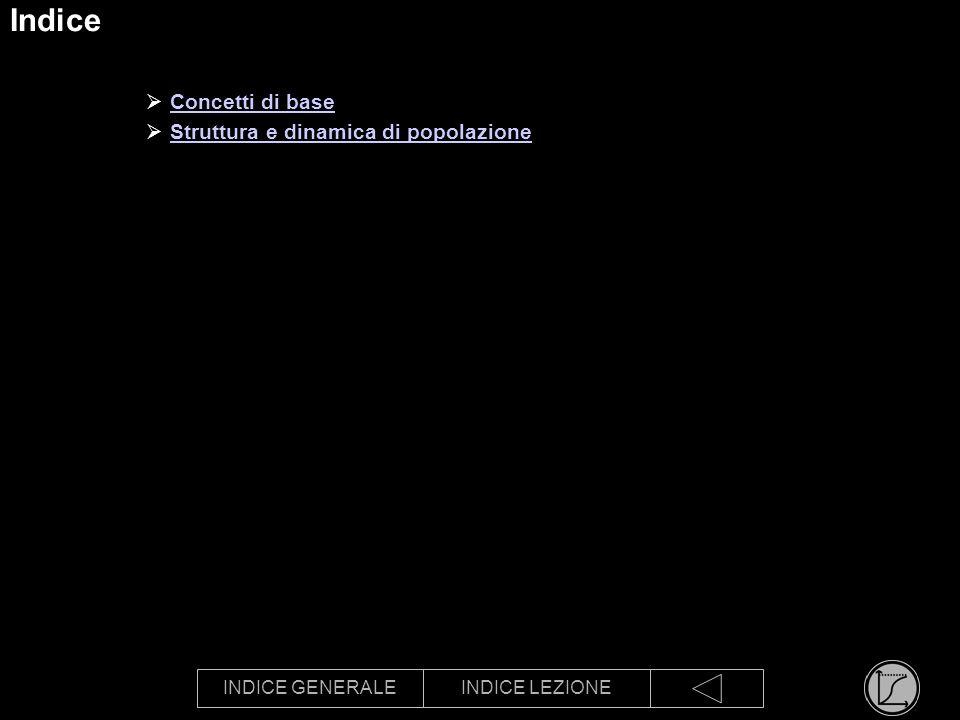 INDICE GENERALEINDICE LEZIONE Indice Concetti di base Struttura e dinamica di popolazione