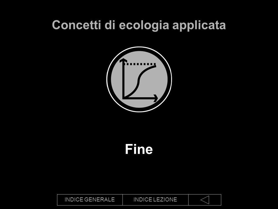 INDICE GENERALEINDICE LEZIONE Fine Concetti di ecologia applicata