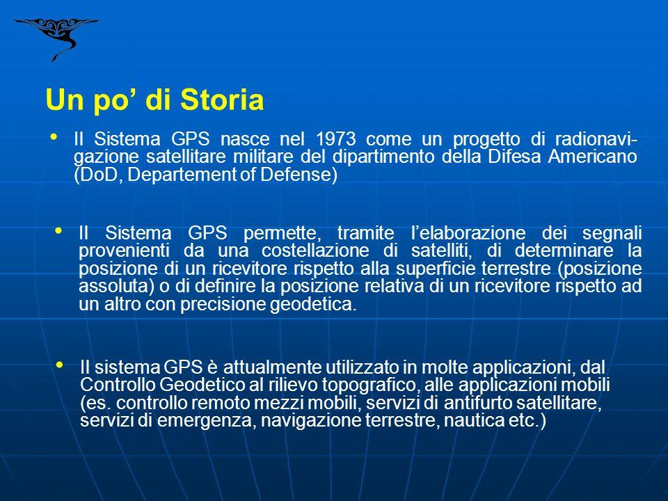 Un po di Storia Il Sistema GPS nasce nel 1973 come un progetto di radionavi- gazione satellitare militare del dipartimento della Difesa Americano (DoD