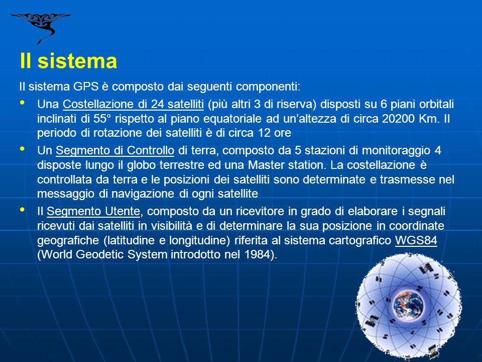 Il sistema Il sistema GPS è composto dai seguenti componenti: Una Costellazione di 24 satelliti (più altri 3 di riserva) disposti su 6 piani orbitali