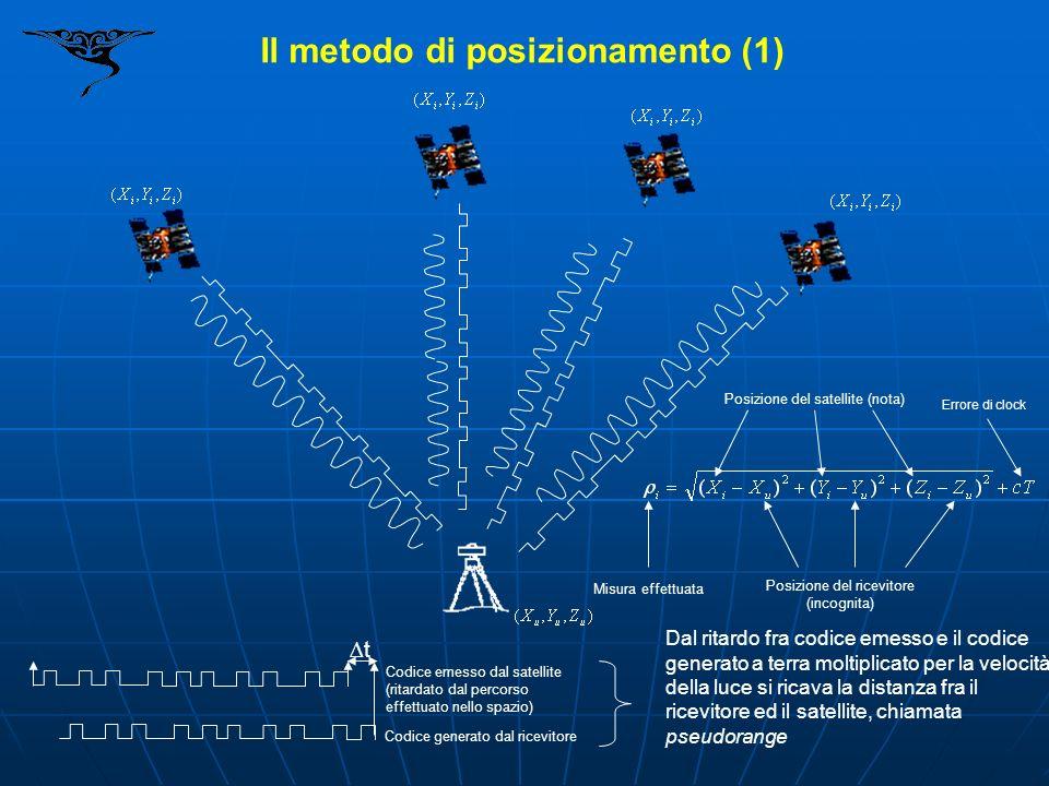 Il metodo di posizionamento (1) Dal ritardo fra codice emesso e il codice generato a terra moltiplicato per la velocità della luce si ricava la distan