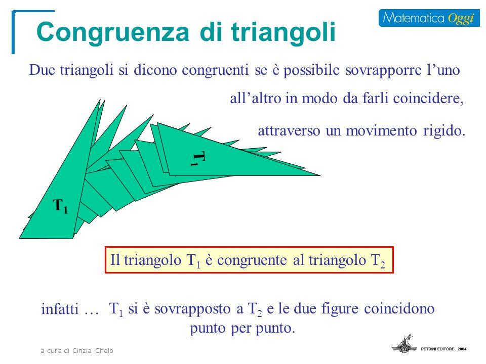a cura di Cinzia Chelo T2T2 T1T1 T1T1 Congruenza di triangoli Due triangoli si dicono congruenti se è possibile sovrapporre luno T2T2 Il triangolo T 1
