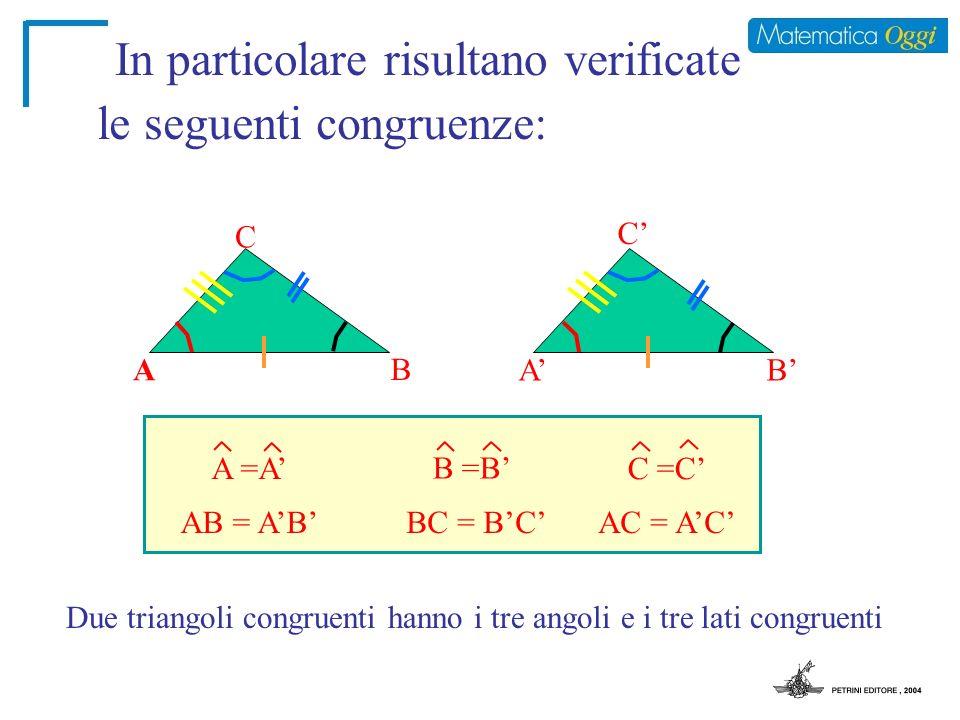 In particolare risultano verificate le seguenti congruenze: C BA A C B A =A B =B C =C AB = ABBC = BCAC = AC Due triangoli congruenti hanno i tre angol