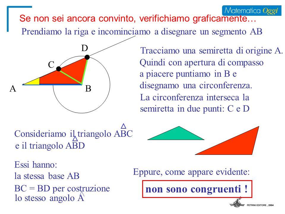 Se non sei ancora convinto, verifichiamo graficamente… AB Quindi con apertura di compasso a piacere puntiamo in B e disegnamo una circonferenza. Tracc