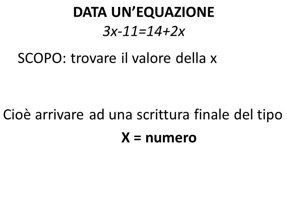 DATA UNEQUAZIONE 3x-11=14+2x SCOPO: trovare il valore della x Cioè arrivare ad una scrittura finale del tipo X = numero