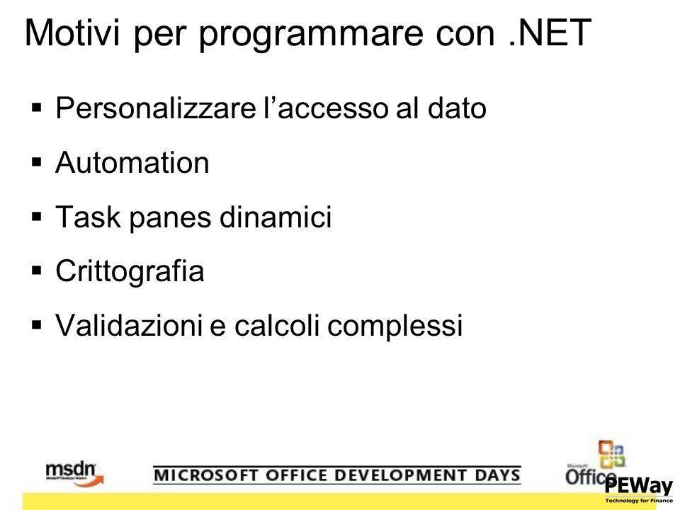 Motivi per programmare con.NET Personalizzare laccesso al dato Automation Task panes dinamici Crittografia Validazioni e calcoli complessi