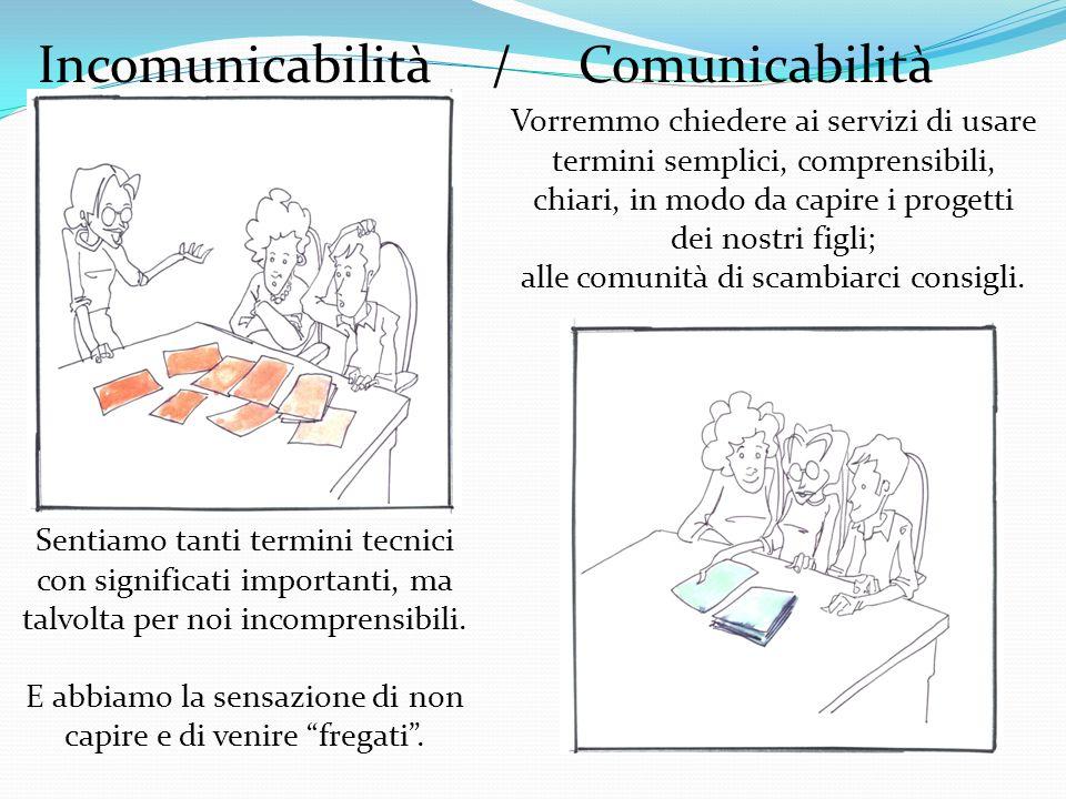 Incomunicabilità Sentiamo tanti termini tecnici con significati importanti, ma talvolta per noi incomprensibili. E abbiamo la sensazione di non capire