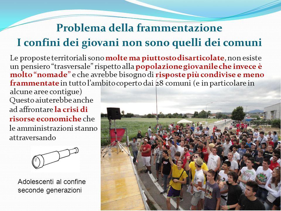 Problema della frammentazione I confini dei giovani non sono quelli dei comuni Le proposte territoriali sono molte ma piuttosto disarticolate, non esi