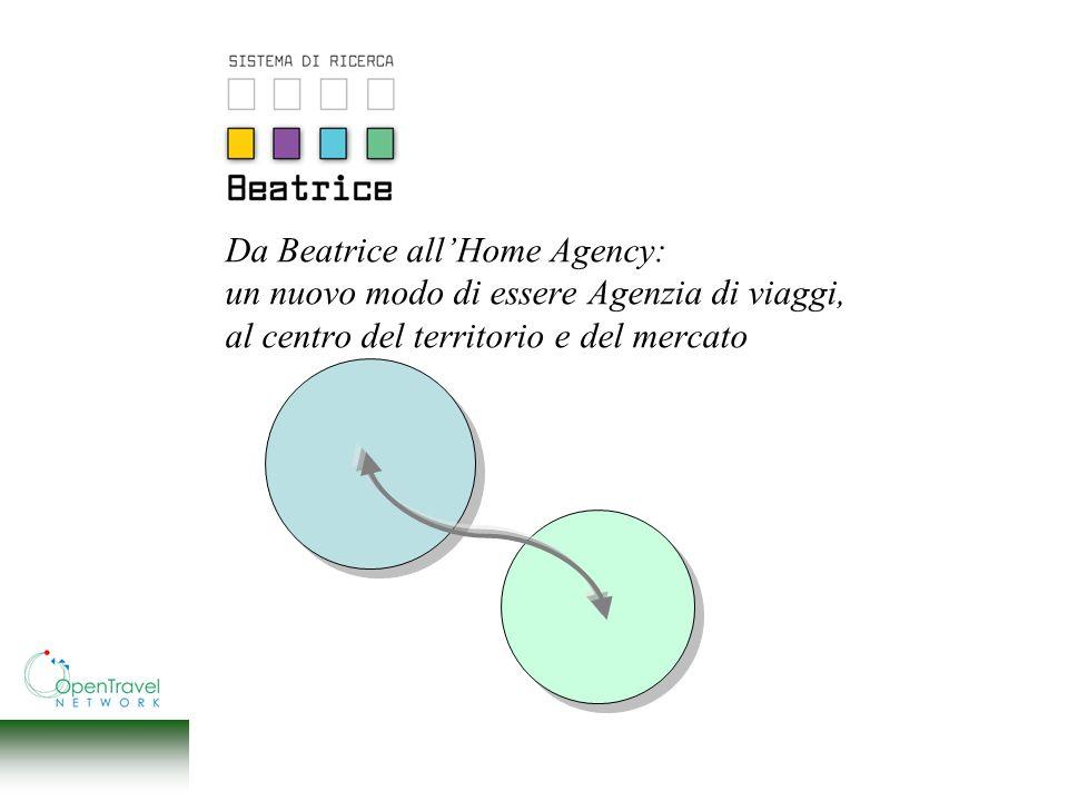 Da Beatrice allHome Agency: un nuovo modo di essere Agenzia di viaggi, al centro del territorio e del mercato