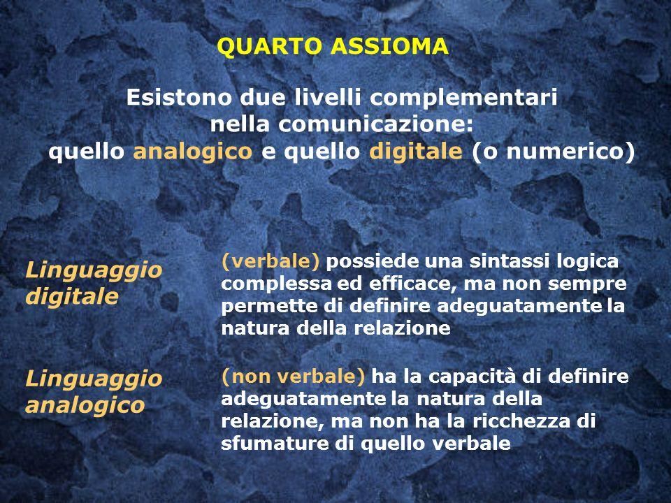 Esistono due livelli complementari nella comunicazione: quello analogico e quello digitale (o numerico) QUARTO ASSIOMA Linguaggio digitale (verbale) p