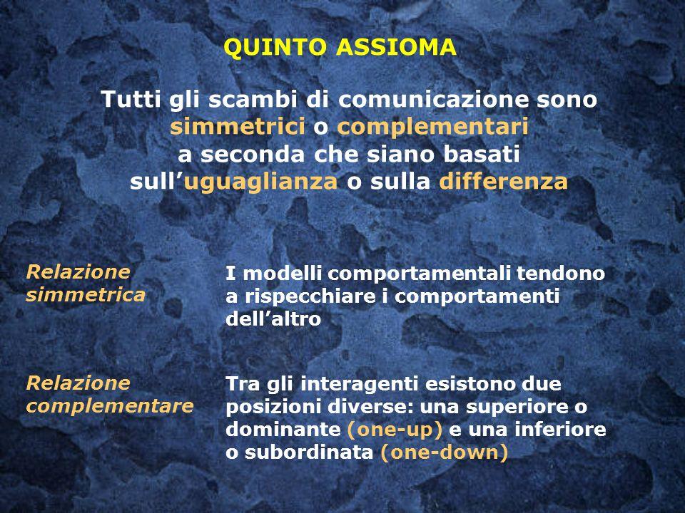 Tutti gli scambi di comunicazione sono simmetrici o complementari a seconda che siano basati sulluguaglianza o sulla differenza QUINTO ASSIOMA Relazio