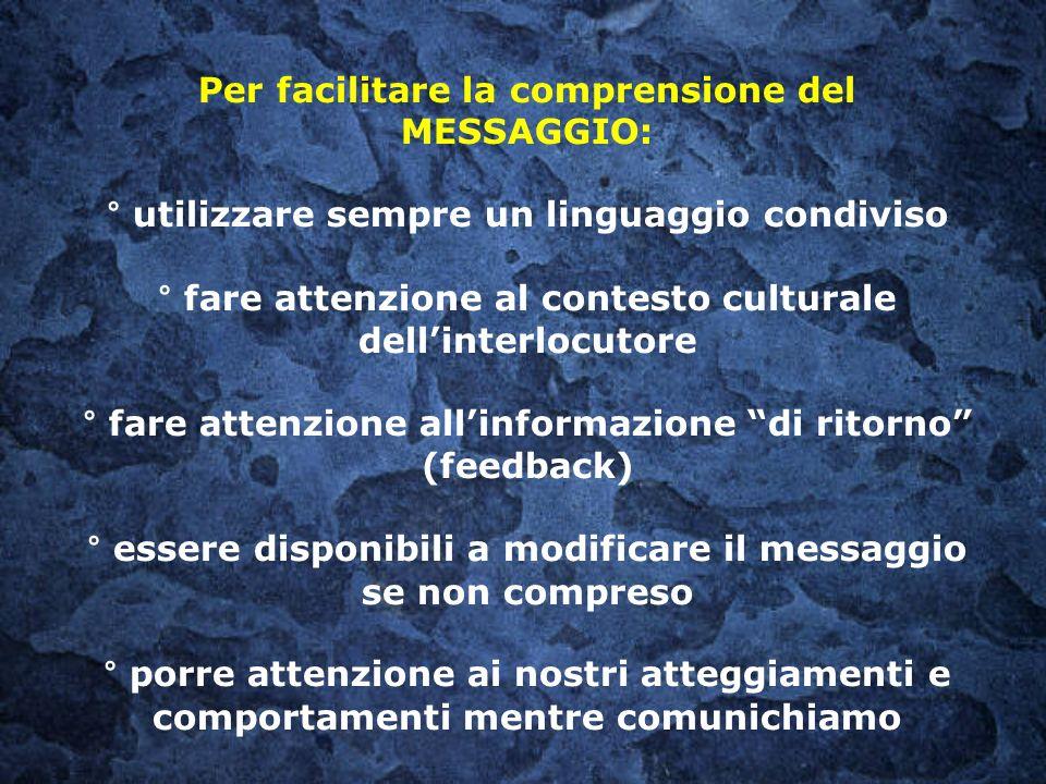 Per facilitare la comprensione del MESSAGGIO: ° utilizzare sempre un linguaggio condiviso ° fare attenzione al contesto culturale dellinterlocutore °