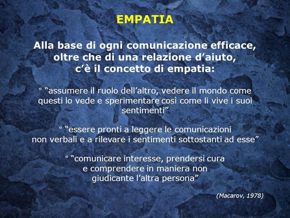 EMPATIA Alla base di ogni comunicazione efficace, oltre che di una relazione daiuto, cè il concetto di empatia: ° assumere il ruolo dellaltro, vedere