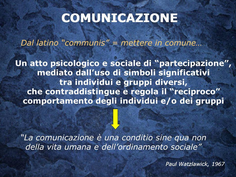 COMUNICAZIONE Dal latino communis = mettere in comune… Un atto psicologico e sociale di partecipazione, mediato dalluso di simboli significativi tra i