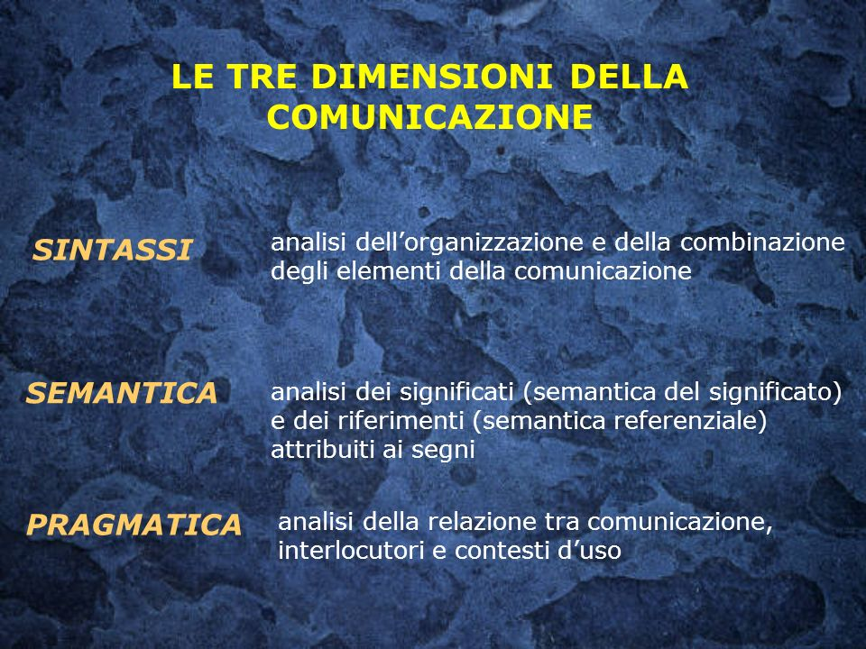 LE TRE DIMENSIONI DELLA COMUNICAZIONE analisi dei significati (semantica del significato) e dei riferimenti (semantica referenziale) attribuiti ai seg