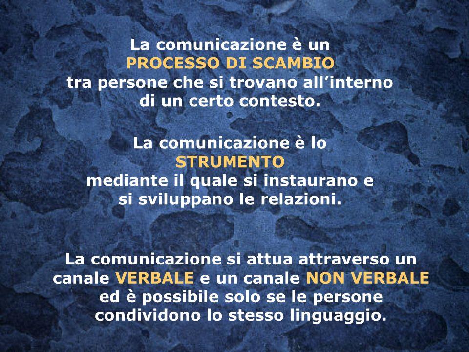 La comunicazione è un PROCESSO DI SCAMBIO tra persone che si trovano allinterno di un certo contesto. La comunicazione è lo STRUMENTO mediante il qual