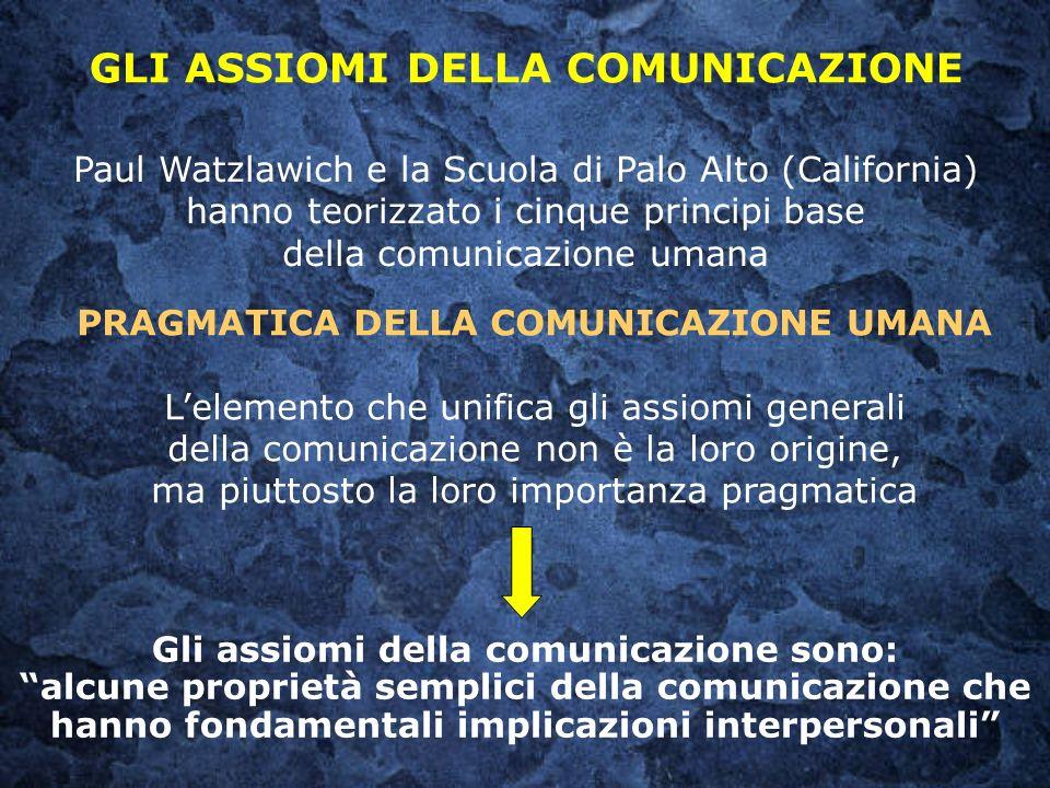 Paul Watzlawich e la Scuola di Palo Alto (California) hanno teorizzato i cinque principi base della comunicazione umana PRAGMATICA DELLA COMUNICAZIONE
