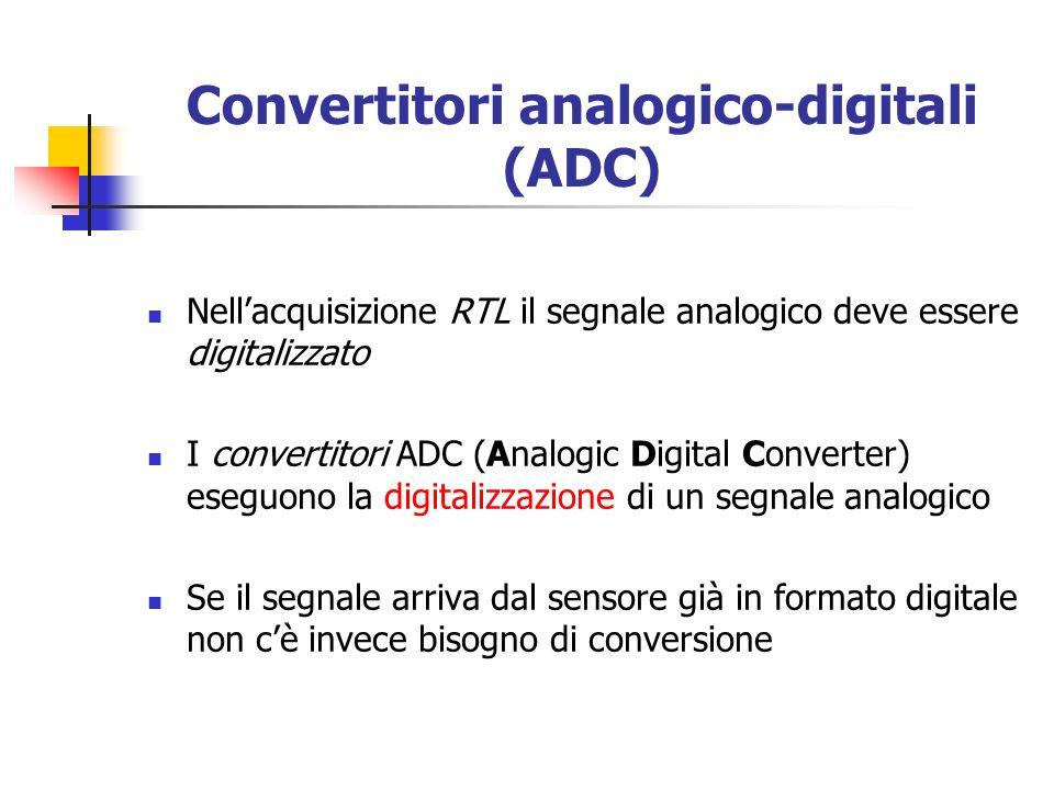 Convertitori analogico-digitali (ADC) Nellacquisizione RTL il segnale analogico deve essere digitalizzato I convertitori ADC (Analogic Digital Convert