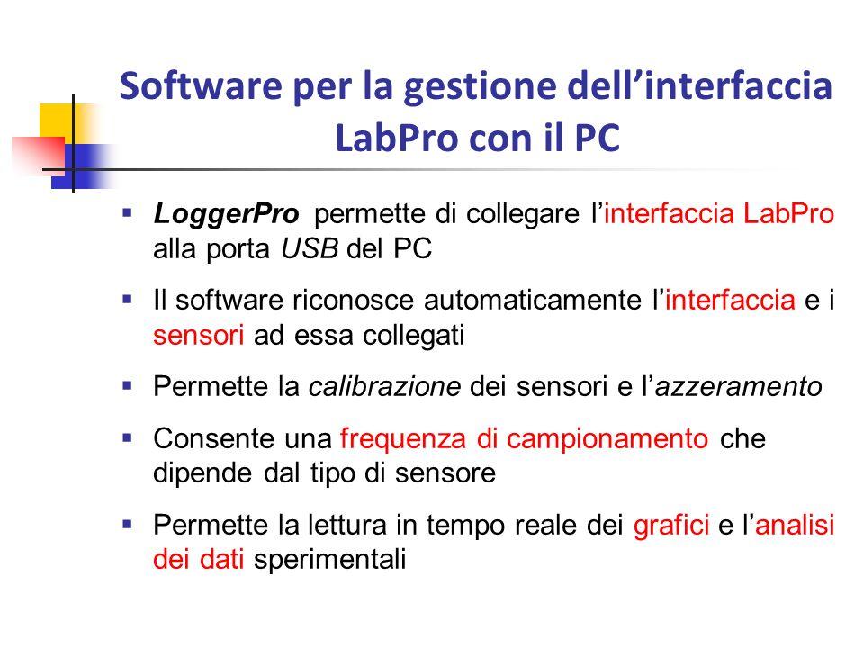 Software per la gestione dellinterfaccia LabPro con il PC LoggerPro permette di collegare linterfaccia LabPro alla porta USB del PC Il software ricono