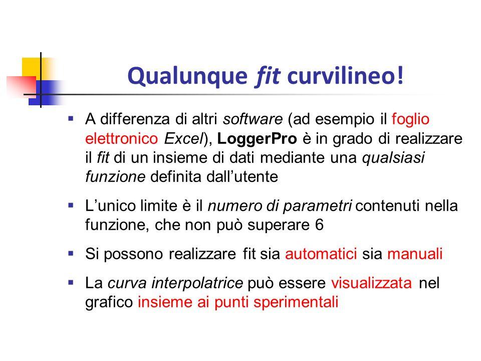 Qualunque fit curvilineo! A differenza di altri software (ad esempio il foglio elettronico Excel), LoggerPro è in grado di realizzare il fit di un ins
