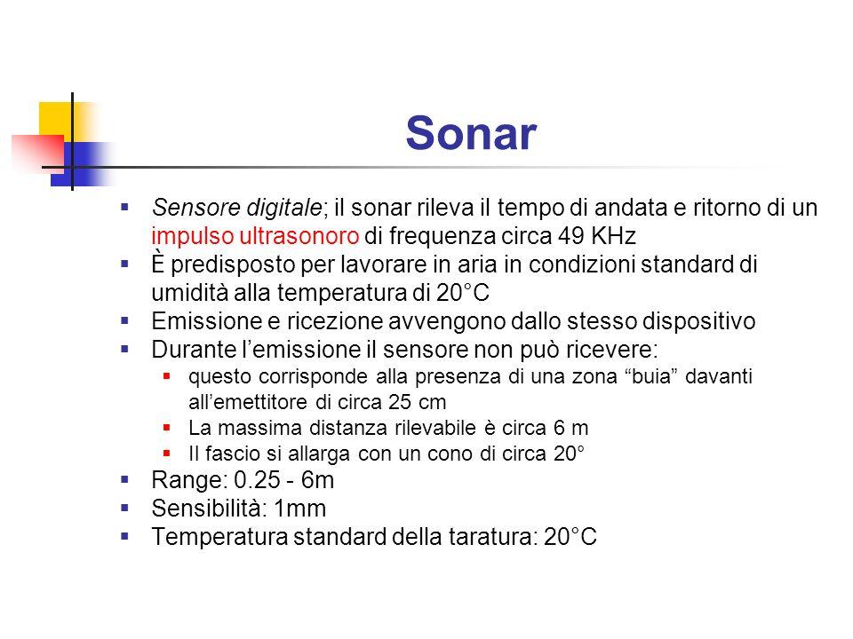 Sonar Sensore digitale; il sonar rileva il tempo di andata e ritorno di un impulso ultrasonoro di frequenza circa 49 KHz È predisposto per lavorare in