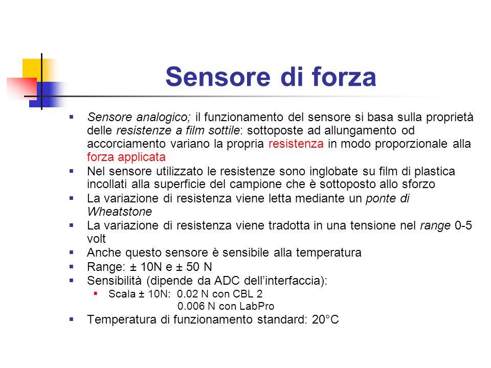 Sensore di forza Sensore analogico; il funzionamento del sensore si basa sulla proprietà delle resistenze a film sottile: sottoposte ad allungamento o