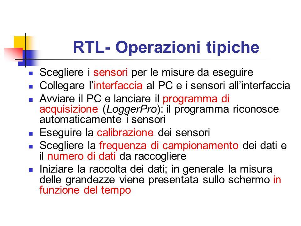 RTL- Operazioni tipiche Scegliere i sensori per le misure da eseguire Collegare linterfaccia al PC e i sensori allinterfaccia Avviare il PC e lanciare
