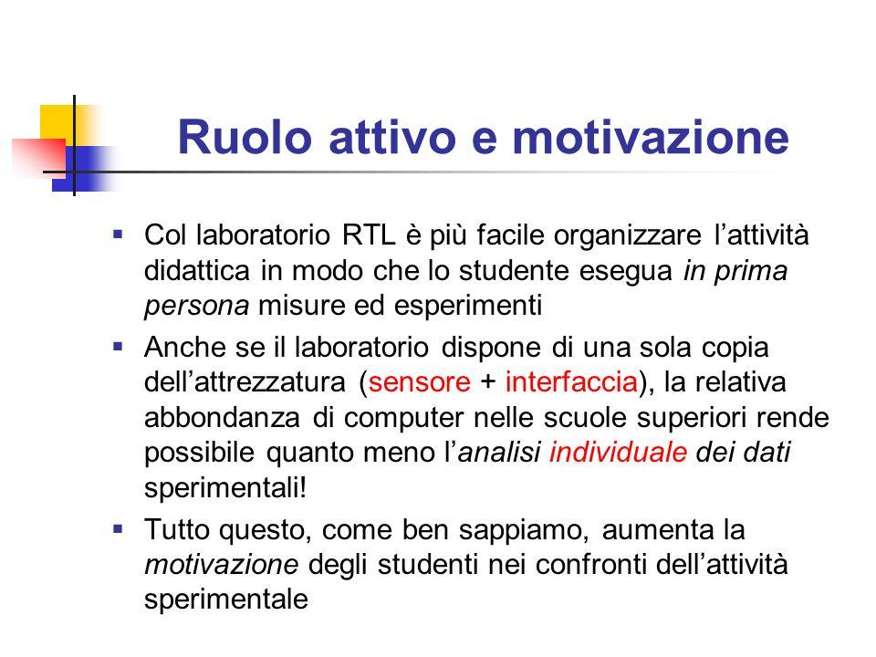 Ruolo attivo e motivazione Col laboratorio RTL è più facile organizzare lattività didattica in modo che lo studente esegua in prima persona misure ed