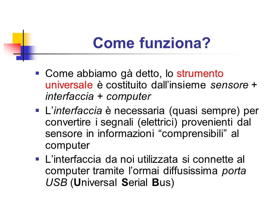 Come funziona? Come abbiamo gà detto, lo strumento universale è costituito dallinsieme sensore + interfaccia + computer Linterfaccia è necessaria (qua