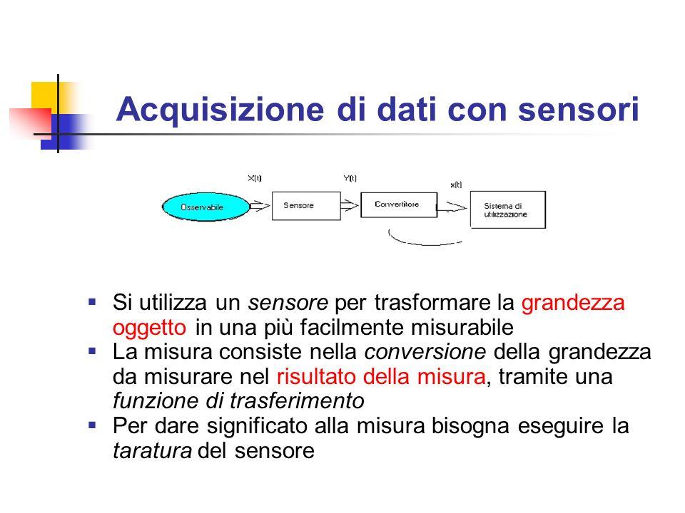 Acquisizione di dati con sensori Si utilizza un sensore per trasformare la grandezza oggetto in una più facilmente misurabile La misura consiste nella