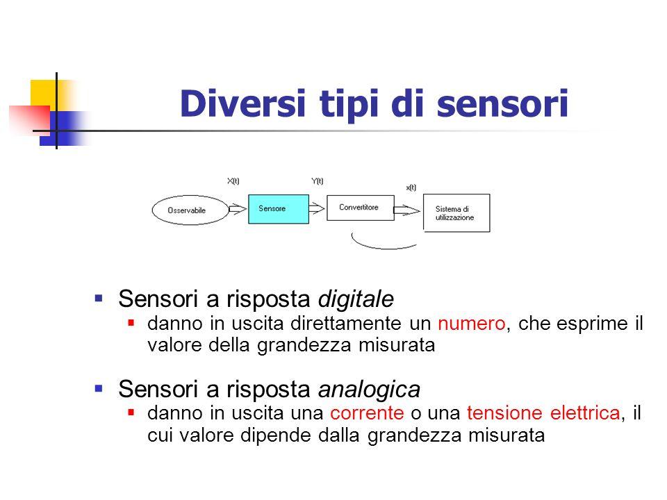 Diversi tipi di sensori Sensori a risposta digitale danno in uscita direttamente un numero, che esprime il valore della grandezza misurata Sensori a r