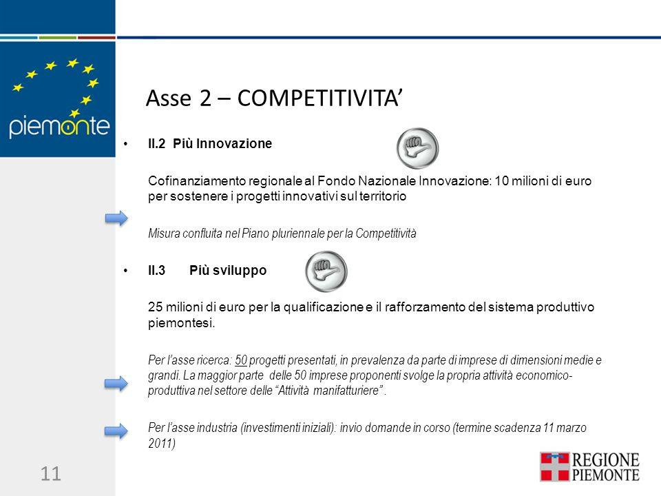 Asse 2 – COMPETITIVITA II.2 Più Innovazione Cofinanziamento regionale al Fondo Nazionale Innovazione: 10 milioni di euro per sostenere i progetti innovativi sul territorio Misura confluita nel Piano pluriennale per la Competitività II.3Più sviluppo 25 milioni di euro per la qualificazione e il rafforzamento del sistema produttivo piemontesi.