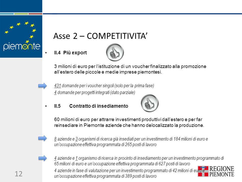 Asse 2 – COMPETITIVITA II.4 Più export 3 milioni di euro per listituzione di un voucher finalizzato alla promozione allestero delle piccole e medie imprese piemontesi.