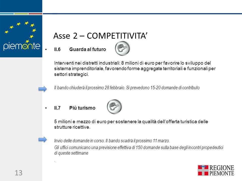 Asse 2 – COMPETITIVITA II.6Guarda al futuro Interventi nei distretti industriali: 8 milioni di euro per favorire lo sviluppo del sistema imprenditoriale, favorendo forme aggregate territoriali e funzionali per settori strategici.