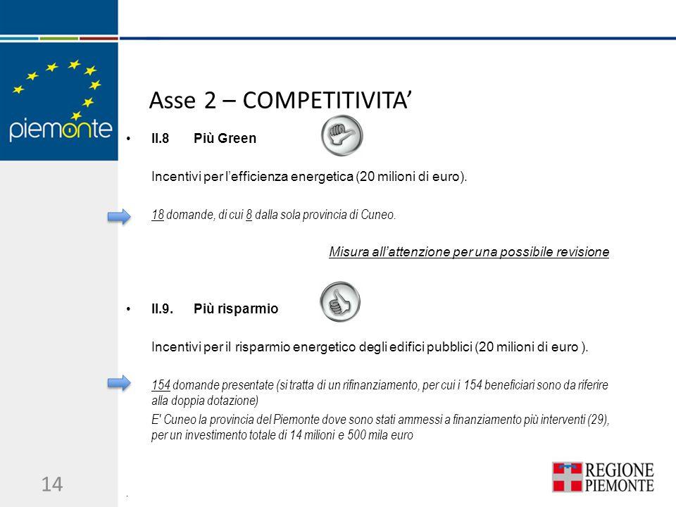 Asse 2 – COMPETITIVITA II.8Più Green Incentivi per lefficienza energetica (20 milioni di euro).