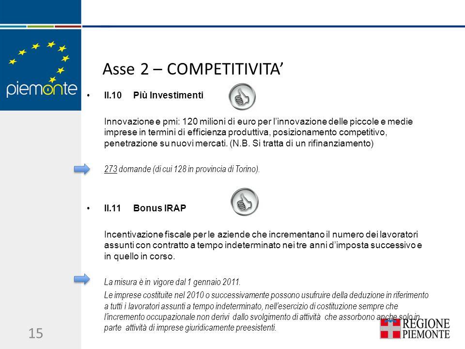 Asse 2 – COMPETITIVITA II.10Più Investimenti Innovazione e pmi: 120 milioni di euro per linnovazione delle piccole e medie imprese in termini di efficienza produttiva, posizionamento competitivo, penetrazione su nuovi mercati.