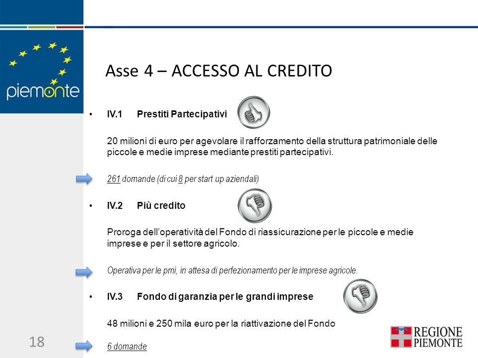 Asse 4 – ACCESSO AL CREDITO IV.1Prestiti Partecipativi 20 milioni di euro per agevolare il rafforzamento della struttura patrimoniale delle piccole e medie imprese mediante prestiti partecipativi.