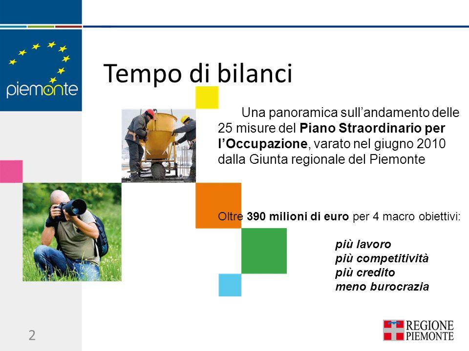 Tempo di bilanci 2 Una panoramica sullandamento delle 25 misure del Piano Straordinario per lOccupazione, varato nel giugno 2010 dalla Giunta regionale del Piemonte Oltre 390 milioni di euro per 4 macro obiettivi: più lavoro più competitività più credito meno burocrazia