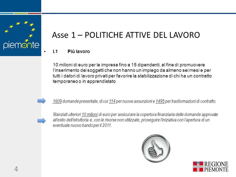 Asse 1 – POLITICHE ATTIVE DEL LAVORO I.2Alta formazione 9 milioni di euro agli atenei per realizzare master universitari e dottorati di ricerca, finalizzati alle specifiche esigenze delle imprese.