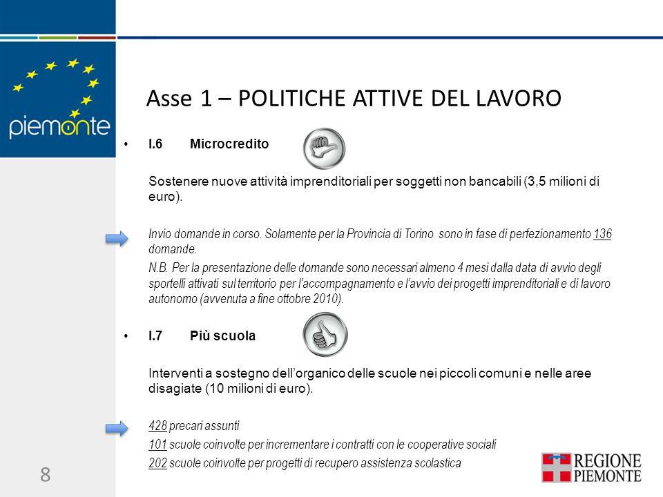 Asse 1 – POLITICHE ATTIVE DEL LAVORO I.6Microcredito Sostenere nuove attività imprenditoriali per soggetti non bancabili (3,5 milioni di euro).