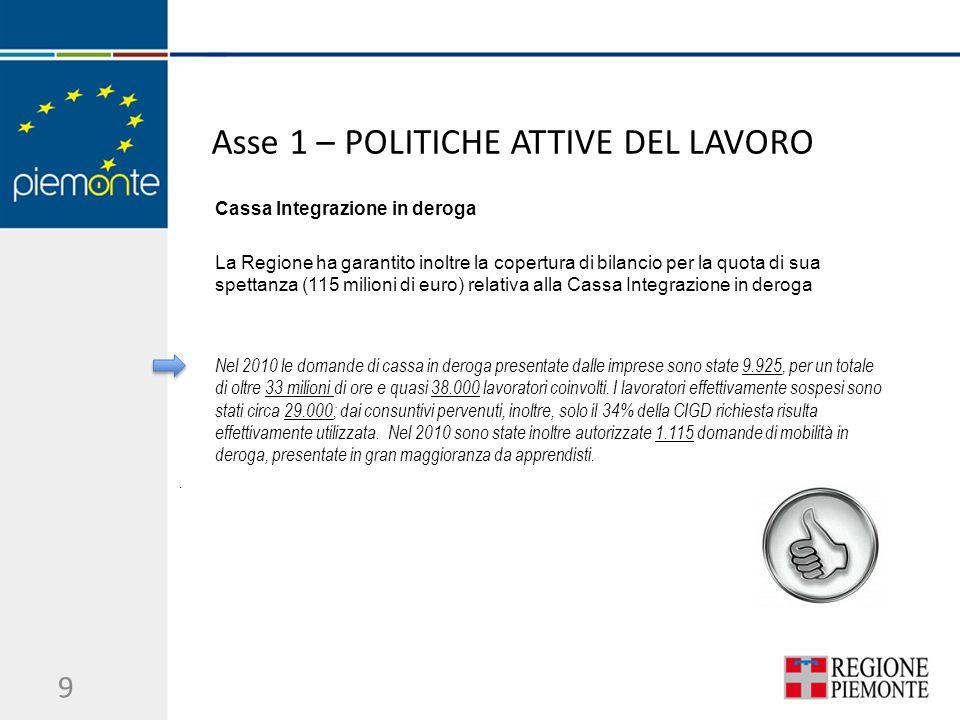 Asse 1 – POLITICHE ATTIVE DEL LAVORO Cassa Integrazione in deroga La Regione ha garantito inoltre la copertura di bilancio per la quota di sua spettanza (115 milioni di euro) relativa alla Cassa Integrazione in deroga Nel 2010 le domande di cassa in deroga presentate dalle imprese sono state 9.925, per un totale di oltre 33 milioni di ore e quasi 38.000 lavoratori coinvolti.