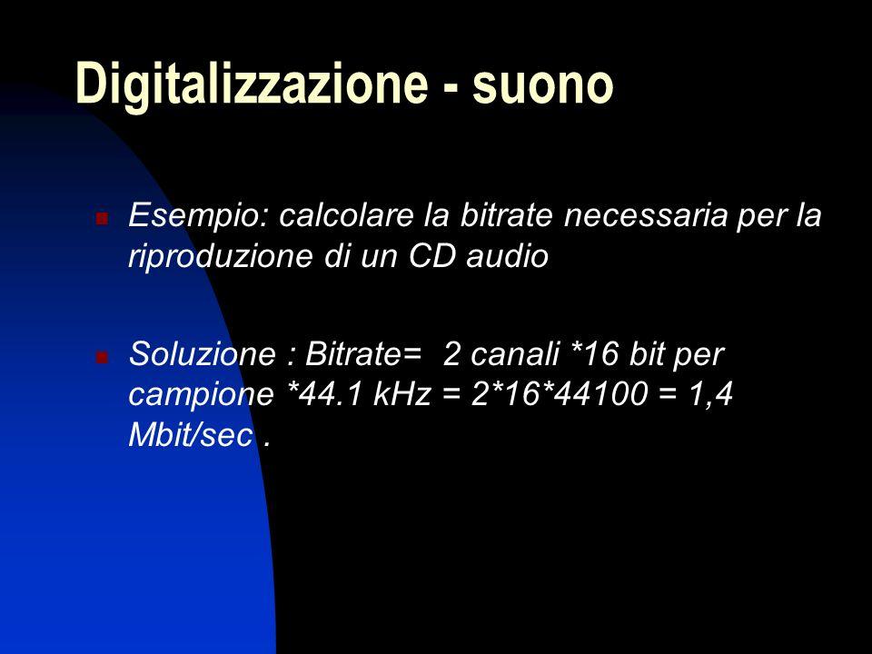 Esempio: calcolare la bitrate necessaria per la riproduzione di un CD audio Soluzione : Bitrate= 2 canali *16 bit per campione *44.1 kHz = 2*16*44100