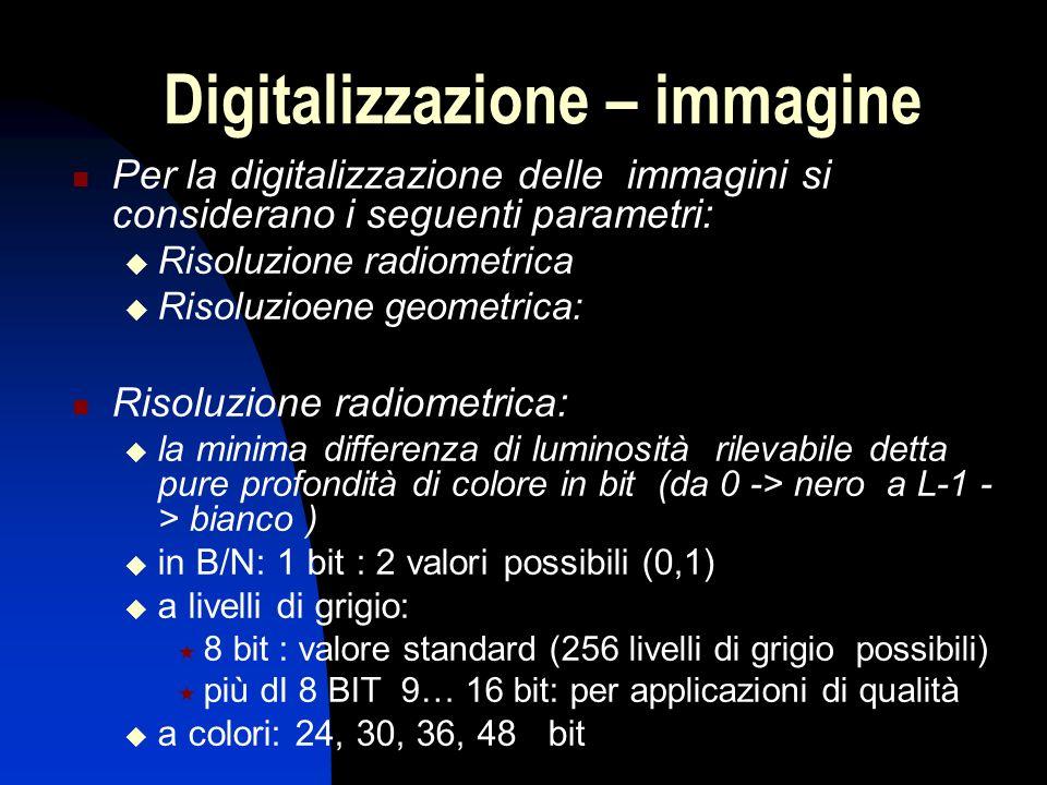 Per la digitalizzazione delle immagini si considerano i seguenti parametri: Risoluzione radiometrica Risoluzioene geometrica: Risoluzione radiometrica