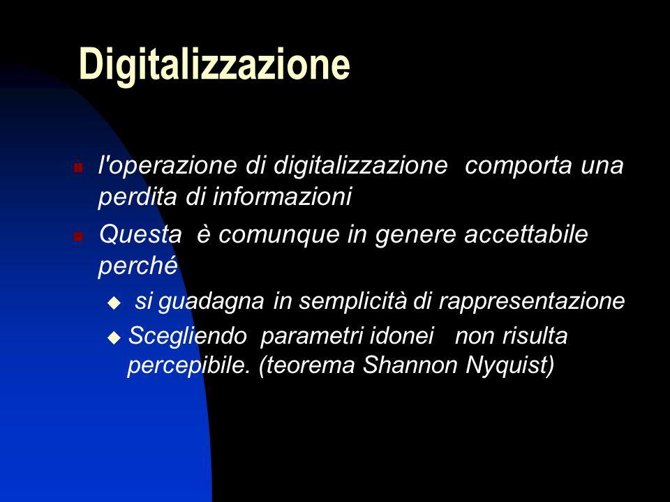 l'operazione di digitalizzazione comporta una perdita di informazioni Questa è comunque in genere accettabile perché si guadagna in semplicità di rapp