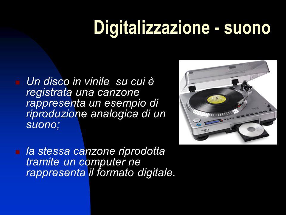 Digitalizzazione - suono Un disco in vinile su cui è registrata una canzone rappresenta un esempio di riproduzione analogica di un suono; la stessa ca