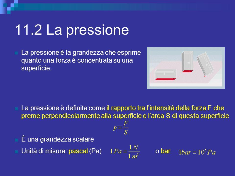 11.2 La pressione La pressione è la grandezza che esprime quanto una forza è concentrata su una superficie. La pressione è definita come il rapporto t