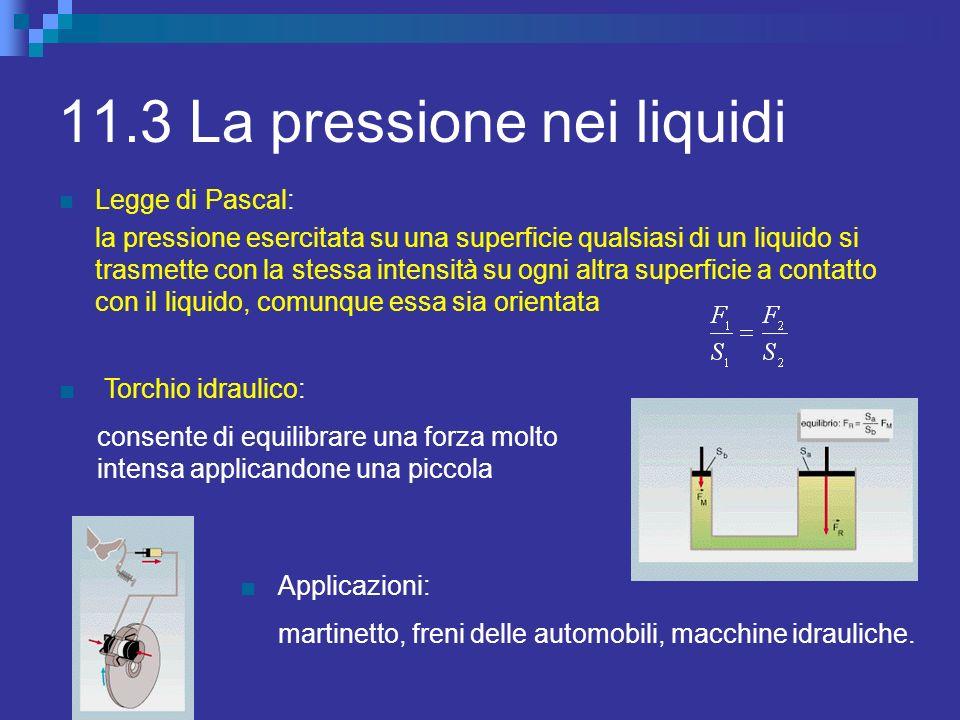 11.3 La pressione nei liquidi Legge di Pascal: la pressione esercitata su una superficie qualsiasi di un liquido si trasmette con la stessa intensità