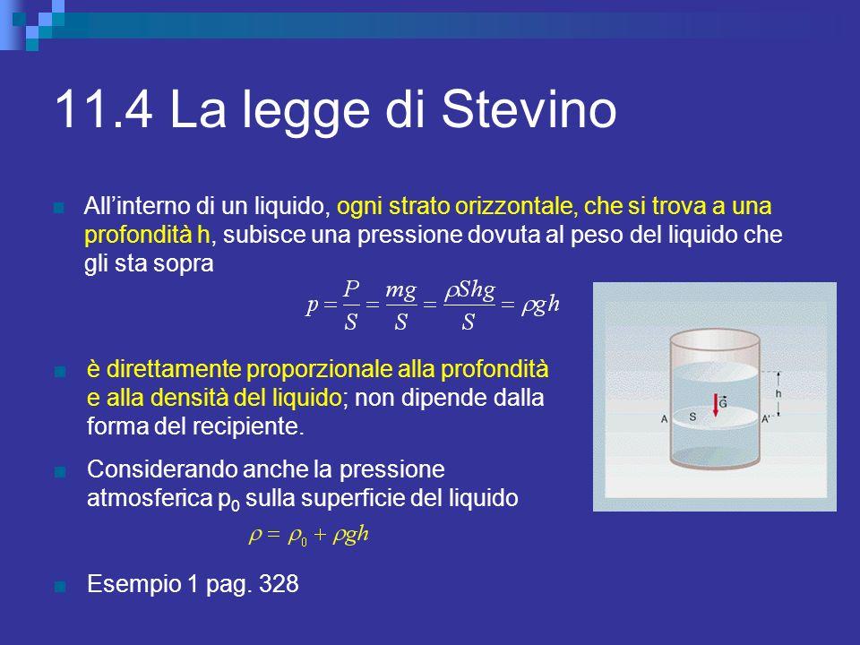 11.4 La legge di Stevino Allinterno di un liquido, ogni strato orizzontale, che si trova a una profondità h, subisce una pressione dovuta al peso del