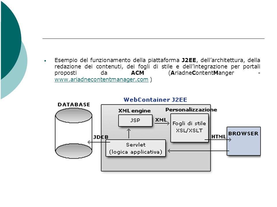 Esempio del funzionamento della piattaforma J2EE, dellarchitettura, della redazione dei contenuti, dei fogli di stile e dellintegrazione per portali p