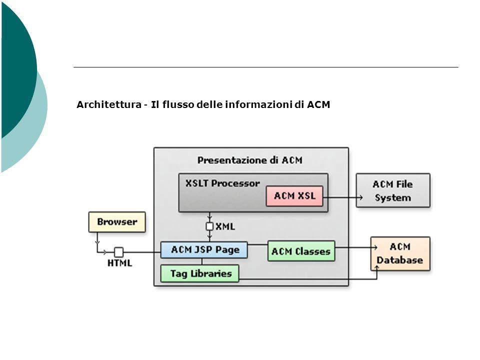 Architettura - Il flusso delle informazioni di ACM